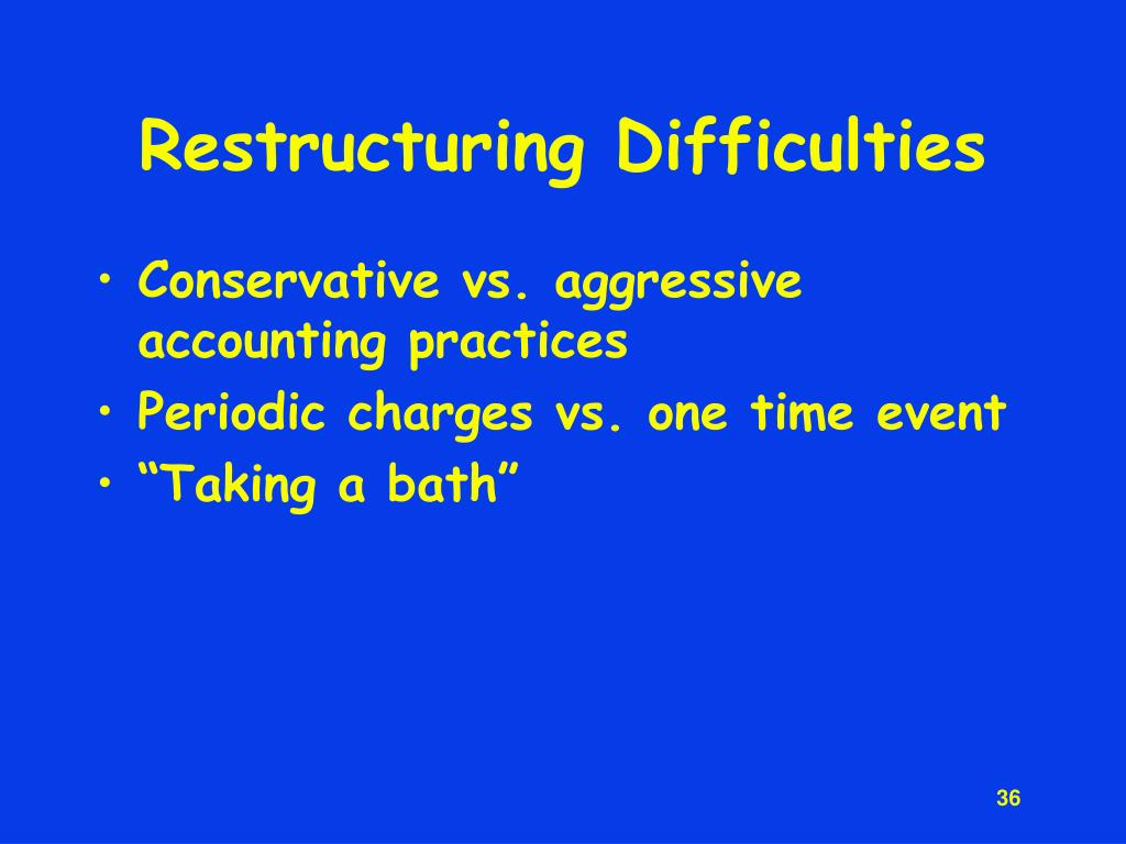 Restructuring Difficulties
