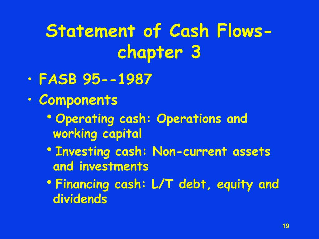 Statement of Cash Flows-