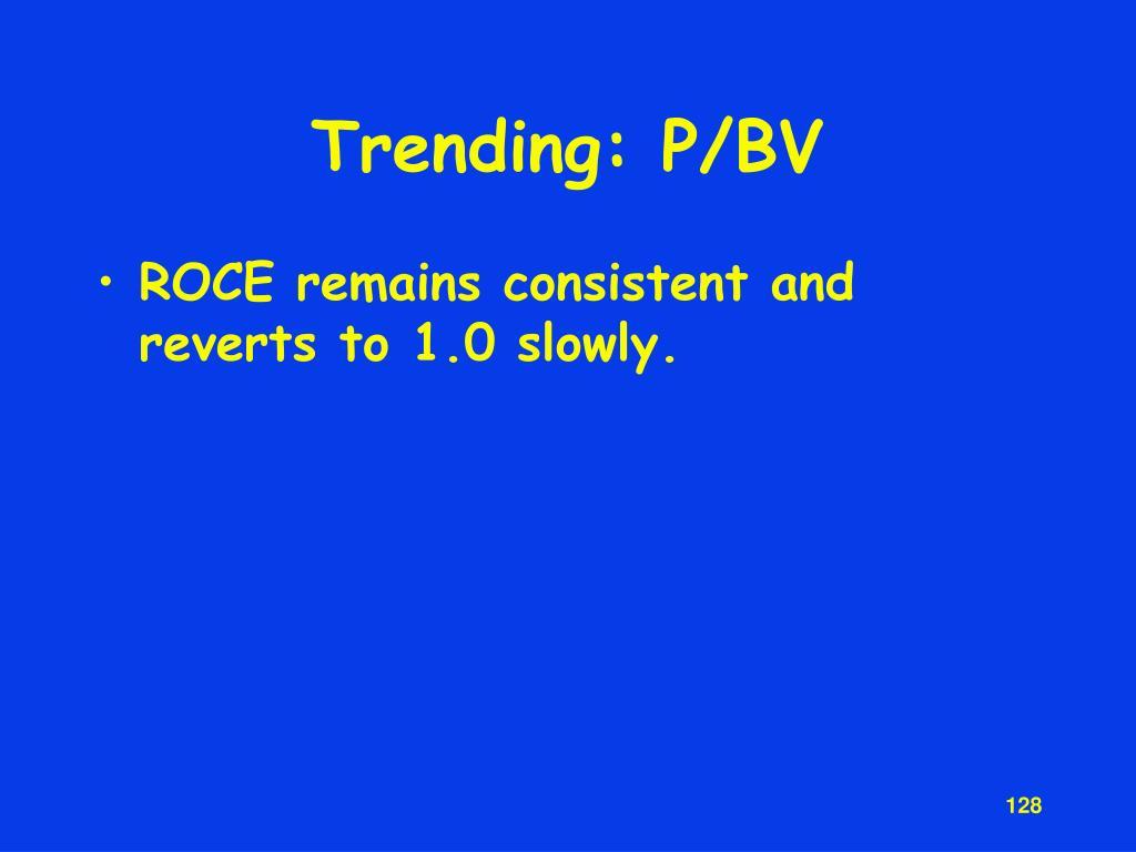 Trending: P/BV