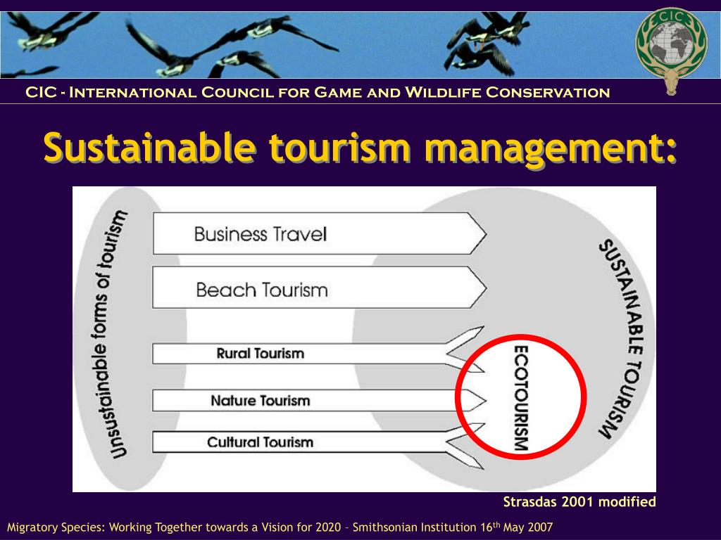 Sustainable tourism management: