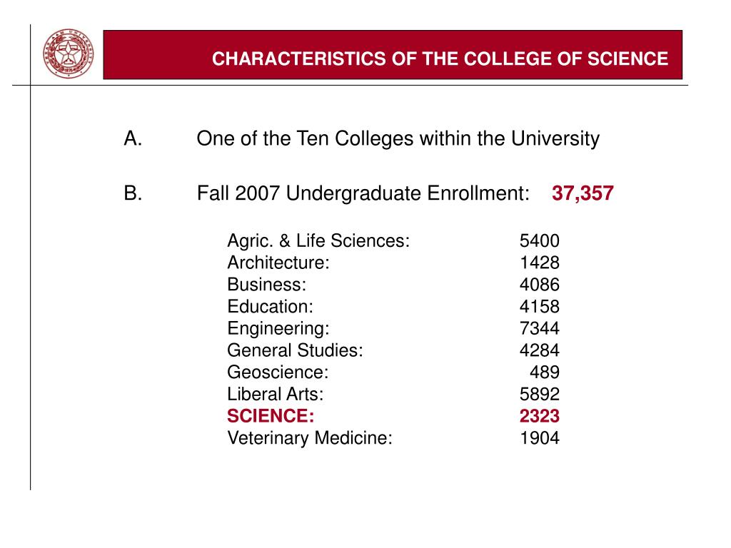 CHARACTERISTICS OF THE COLLEGE OF SCIENCE