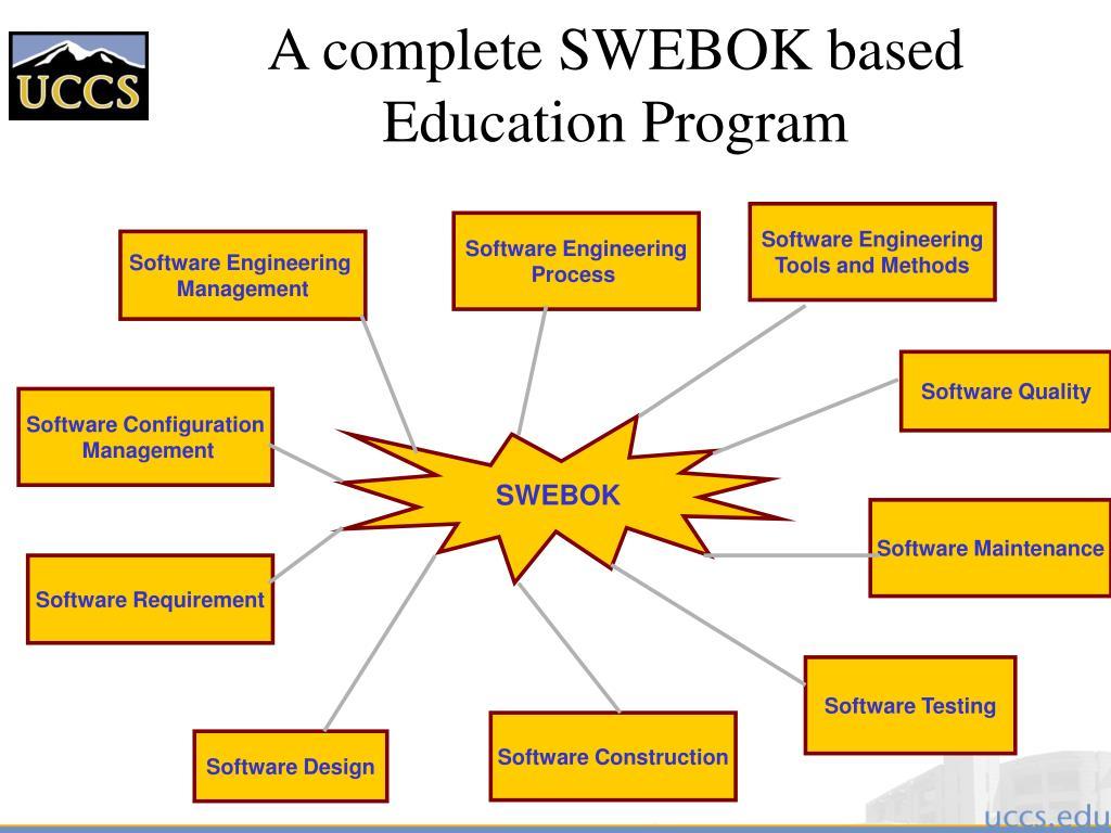 A complete SWEBOK based Education Program