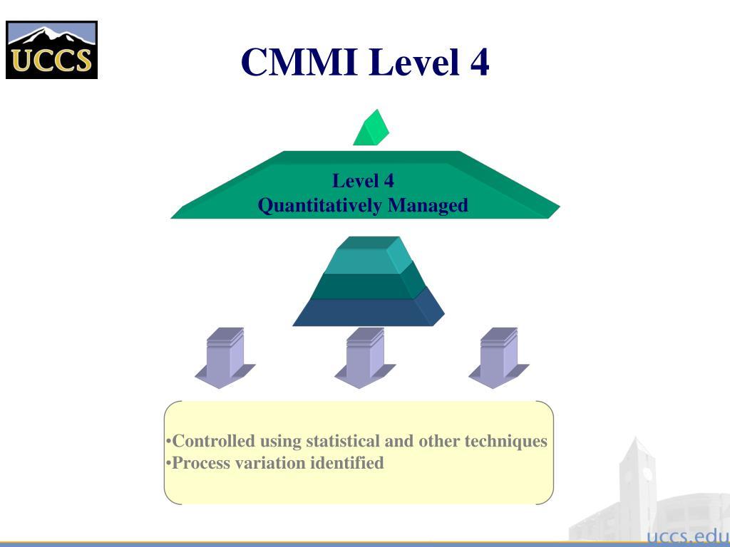 CMMI Level 4