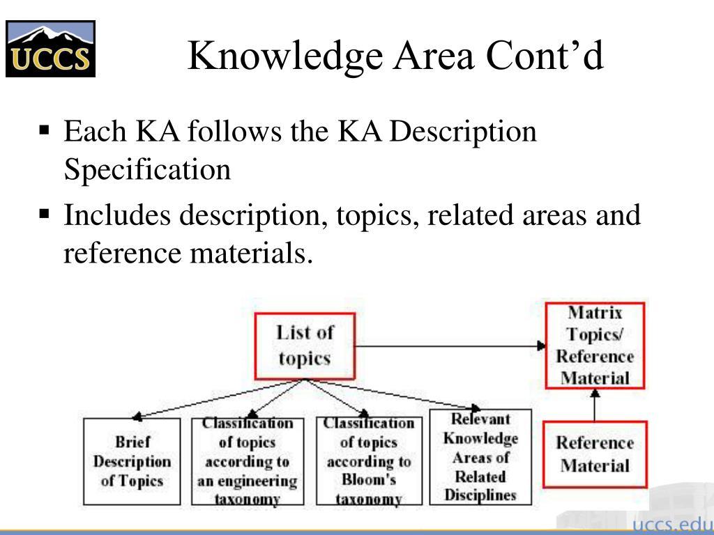 Knowledge Area Cont'd