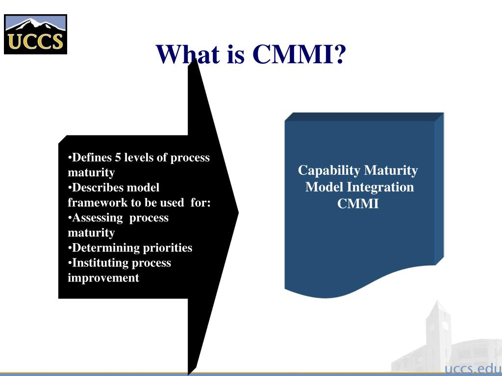 What is CMMI?