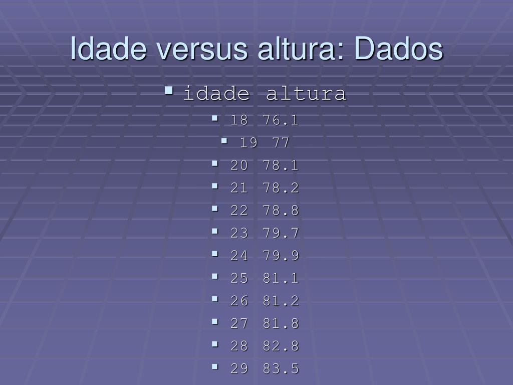 Idade versus altura: Dados