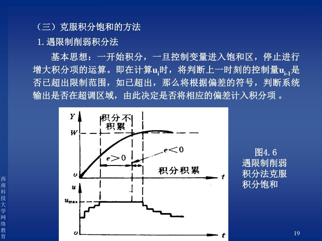 (三)克服积分饱和的方法