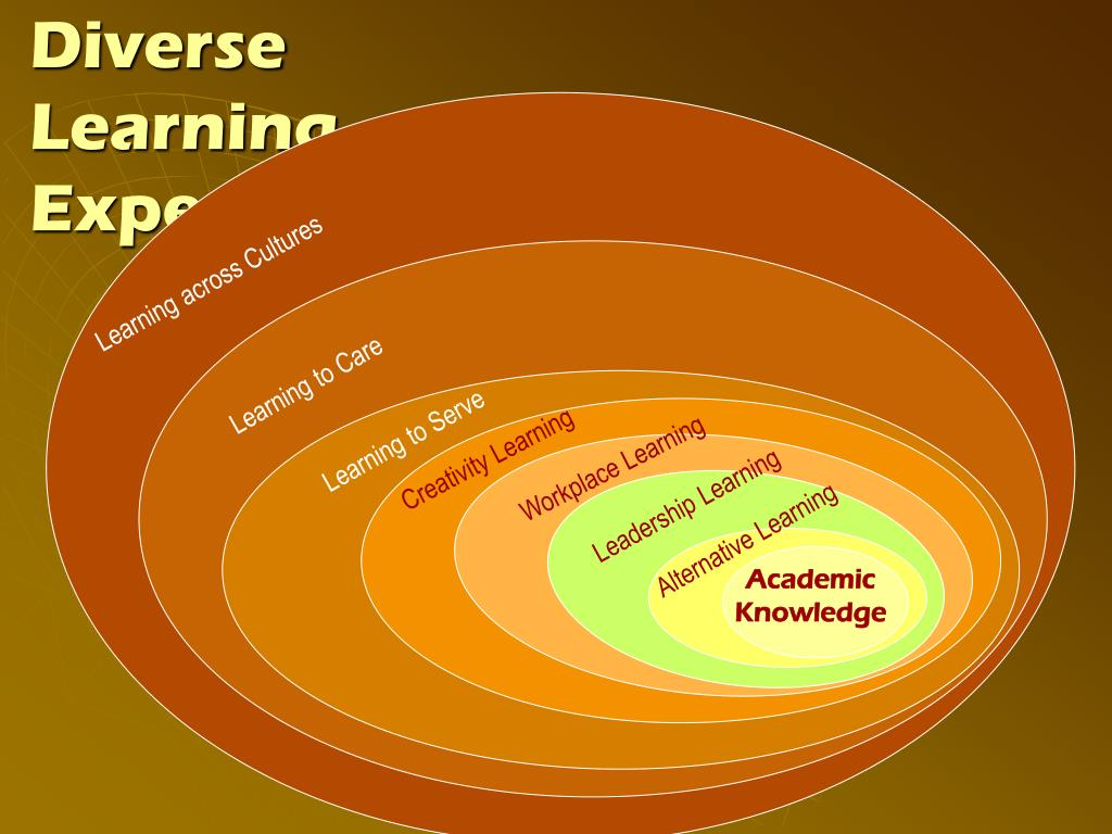 Diverse Learning