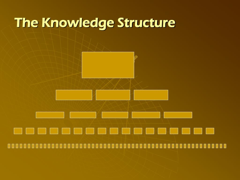 The Knowledge Structure