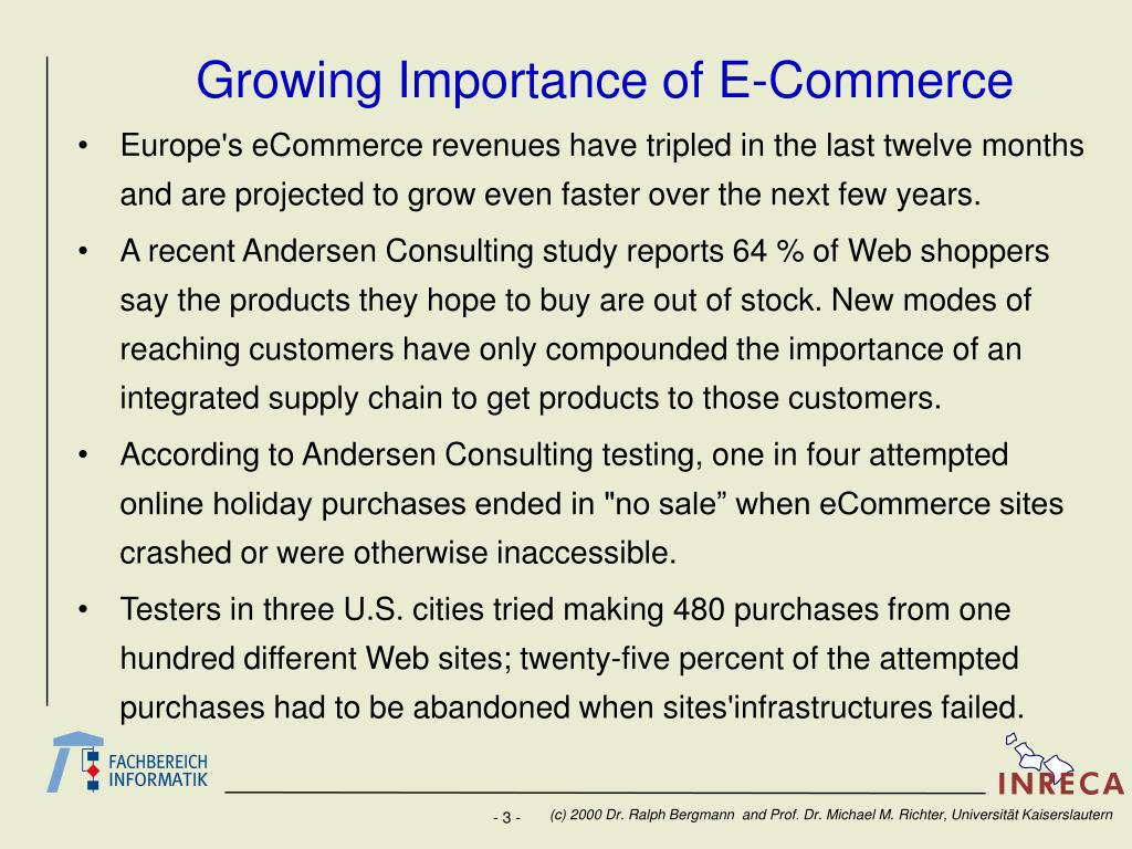 Growing Importance of E-Commerce
