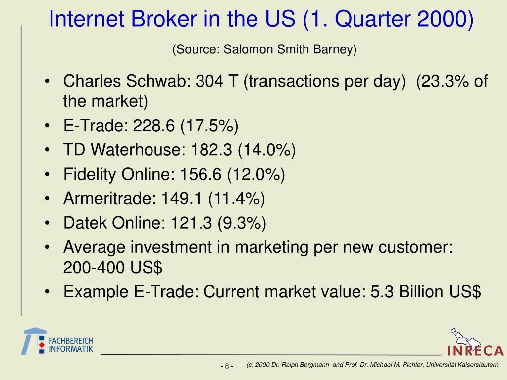 Internet Broker in the US (1. Quarter 2000)