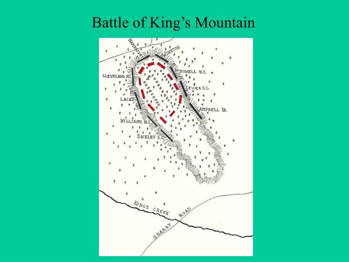 Battle of King's Mountain