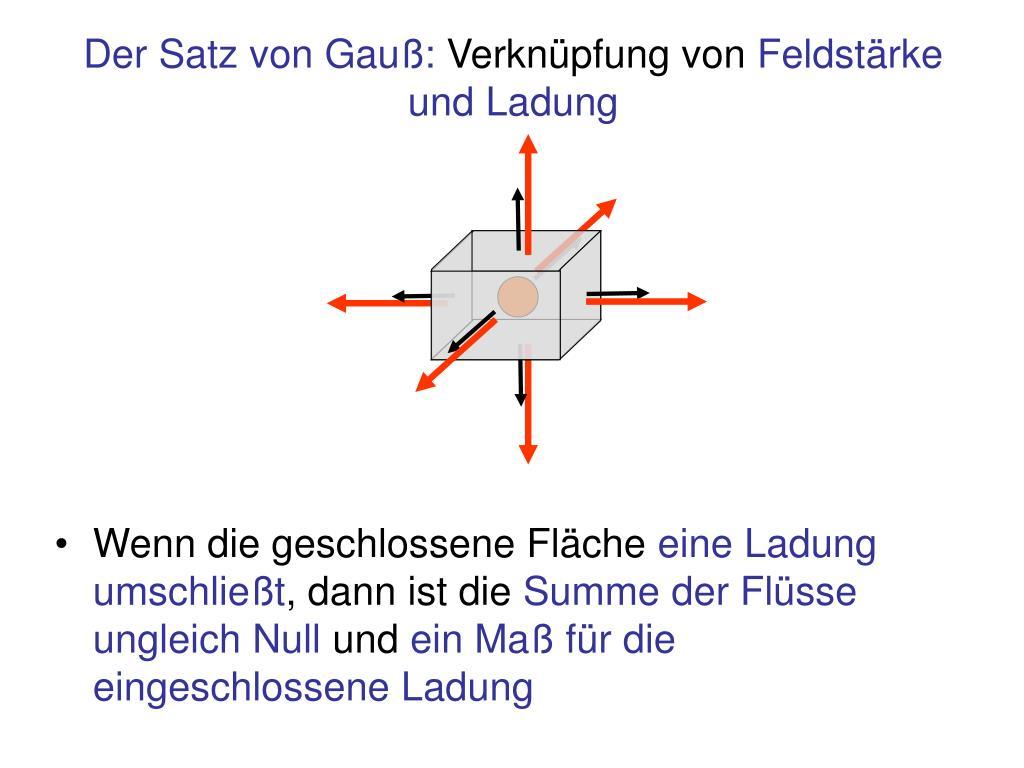 Der Satz von Gauß: