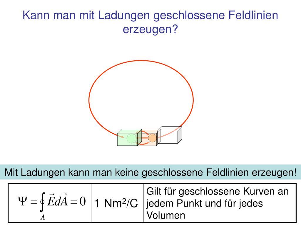Kann man mit Ladungen geschlossene Feldlinien erzeugen?