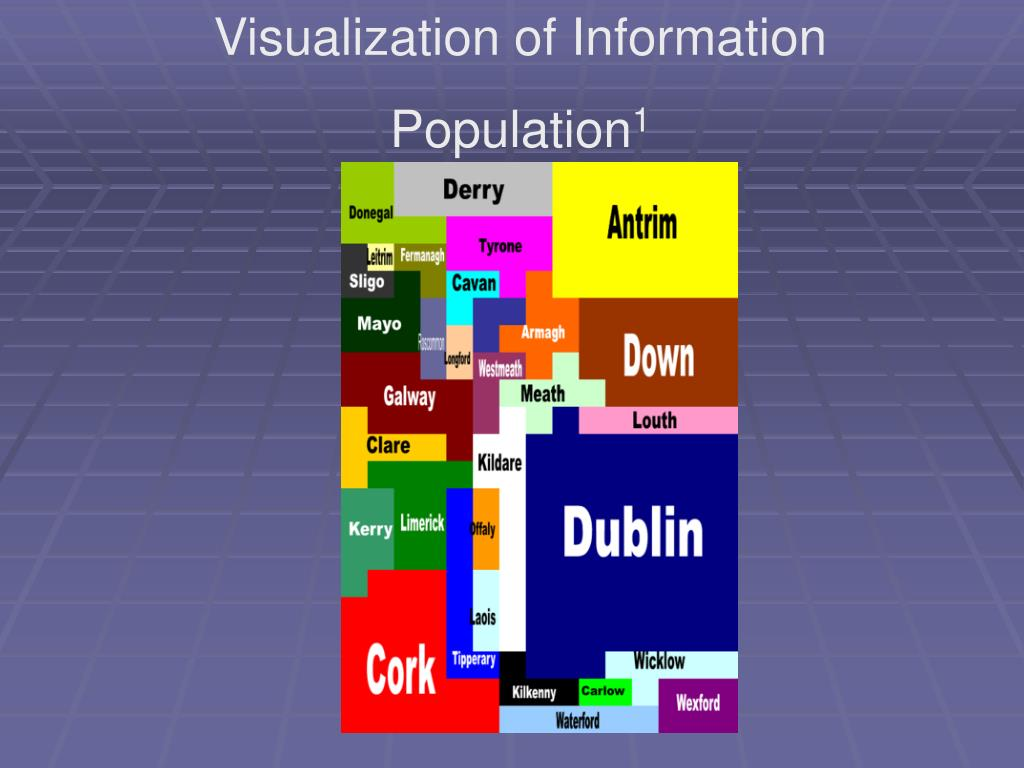 Visualization of Information