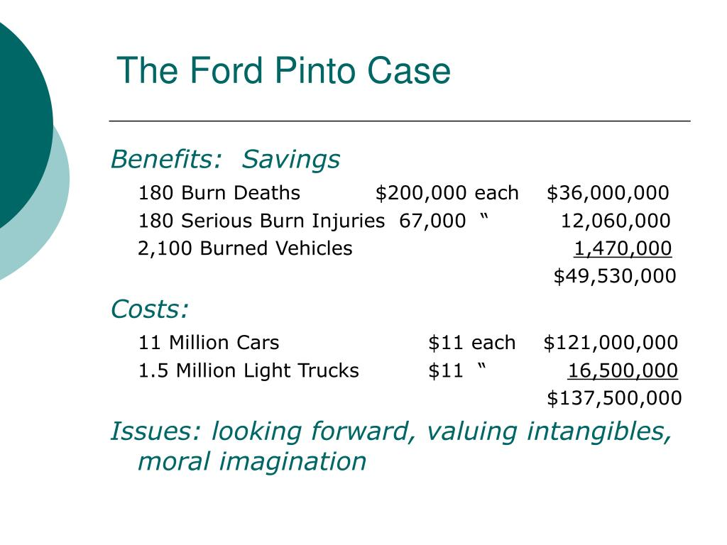 m2a1 96 case analysis ford pinto