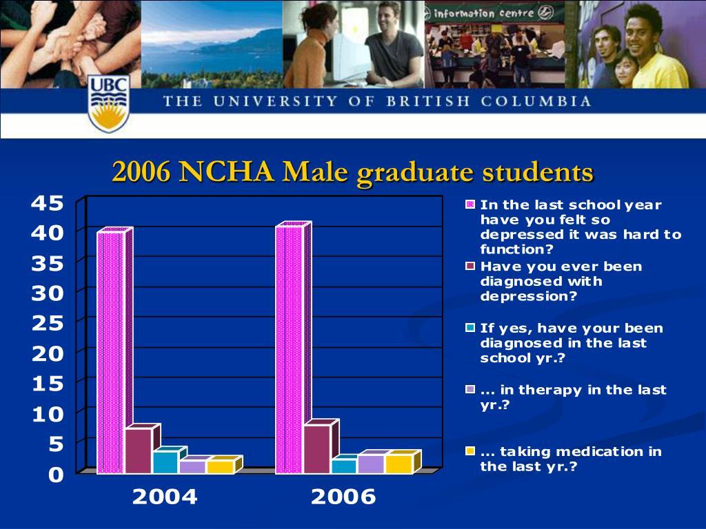 2006 NCHA Male graduate students