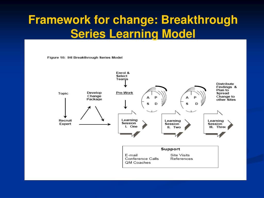 Framework for change: Breakthrough Series Learning Model