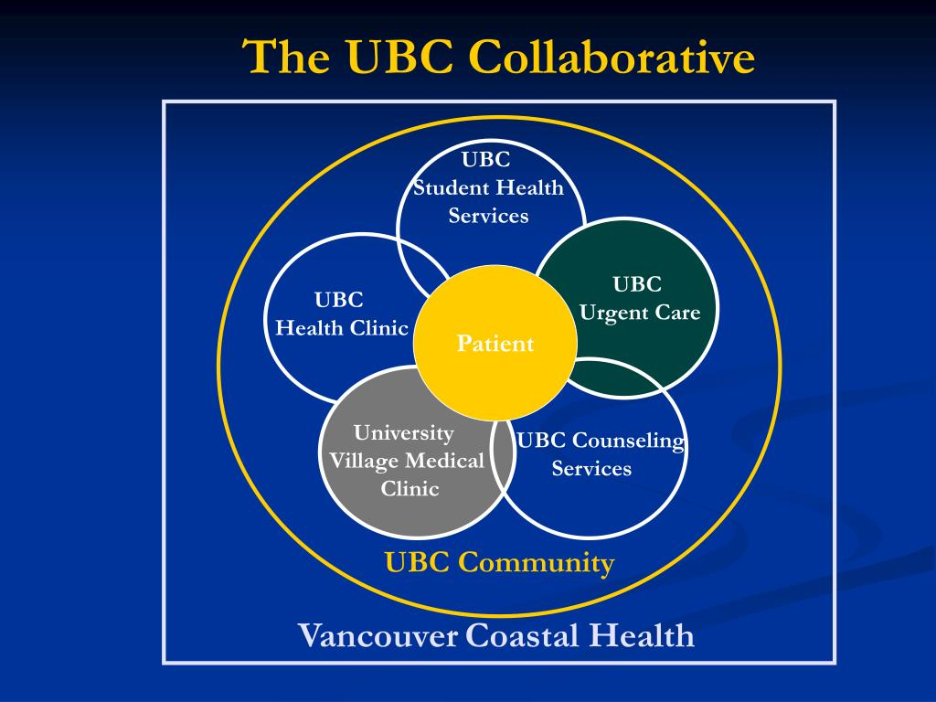 The UBC Collaborative