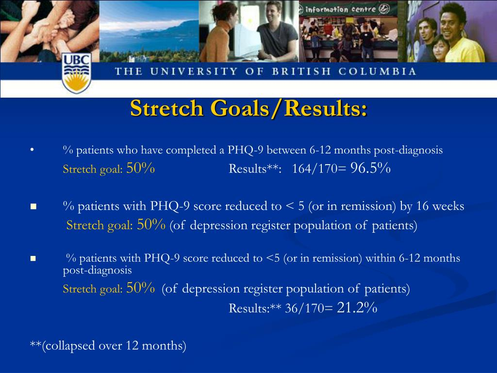 Stretch Goals/Results: