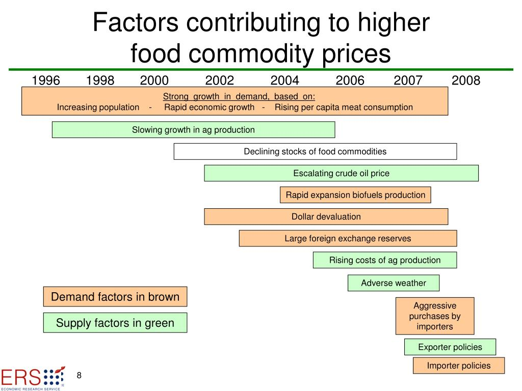 Factors contributing to higher