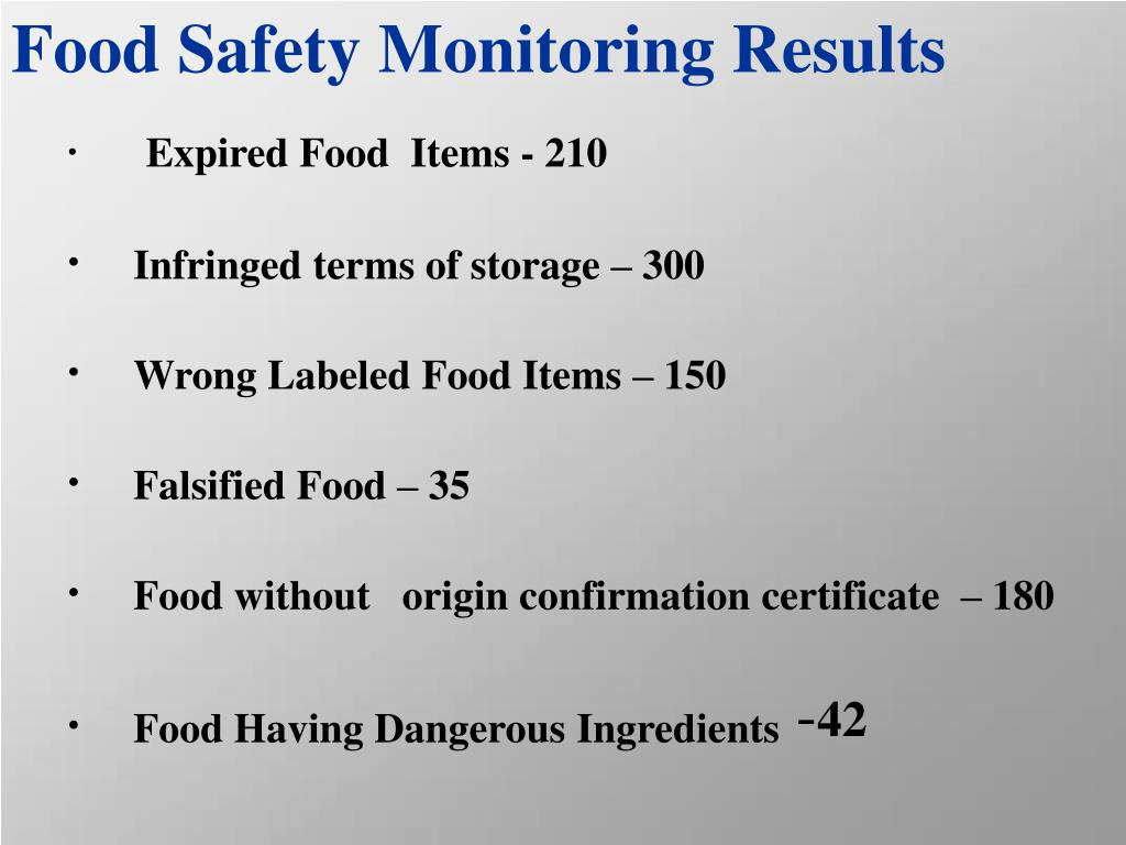 Food Safety Monitoring Results