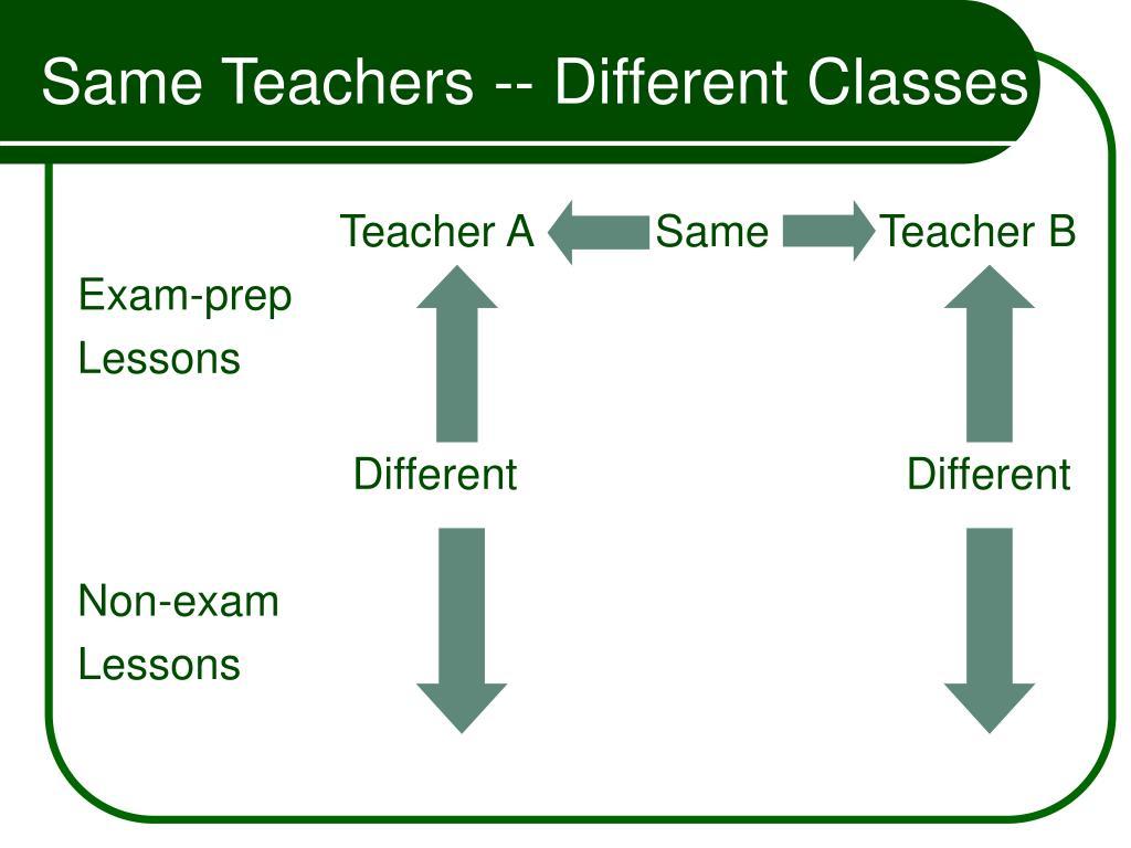 Same Teachers -- Different Classes