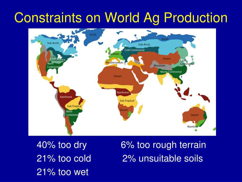 Constraints on World Ag Production