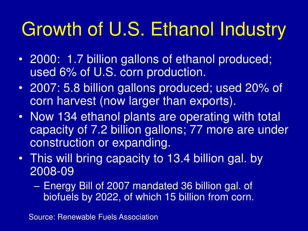 Growth of U.S. Ethanol Industry