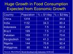 huge growth in food consumption expected from economic growth