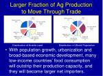 larger fraction of ag production to move through trade