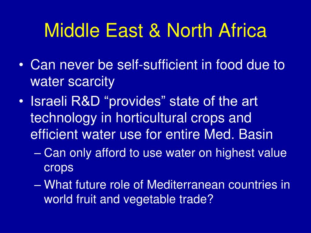 Middle East & North Africa