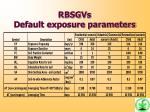 rbsgvs d efault exposure parameters