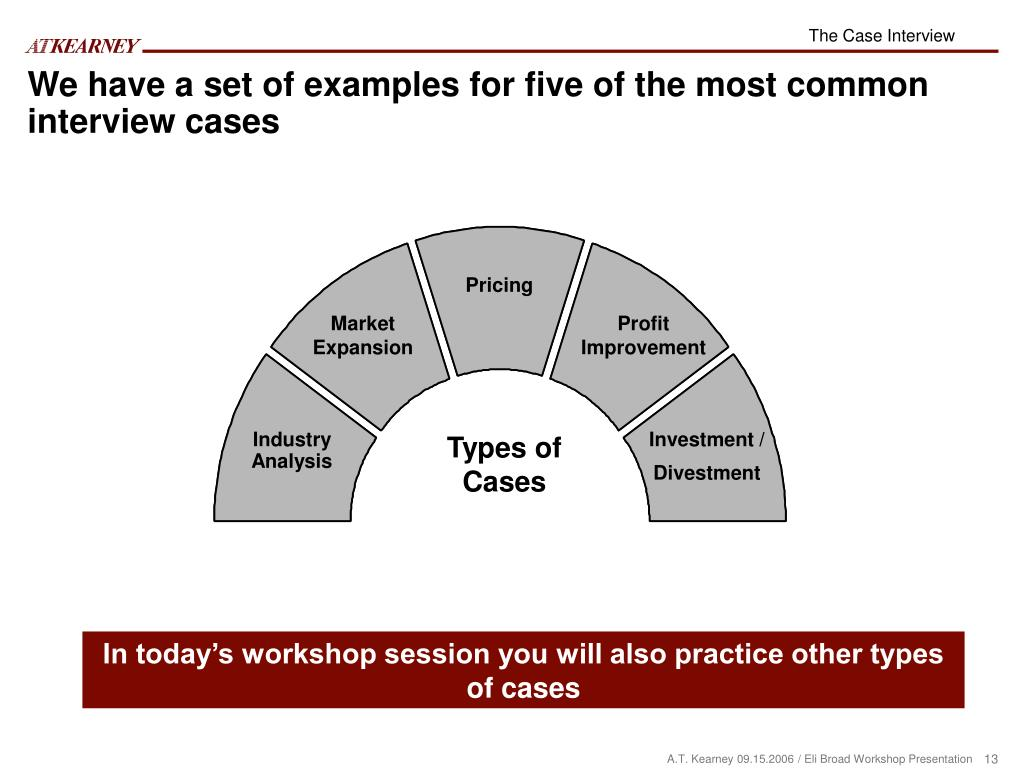 accenture management consulting case study interview Master case interviews for mckinsey, bcg and bain – detailed case interview frameworks and interactive sample case interviews via unique hd video tutorials.