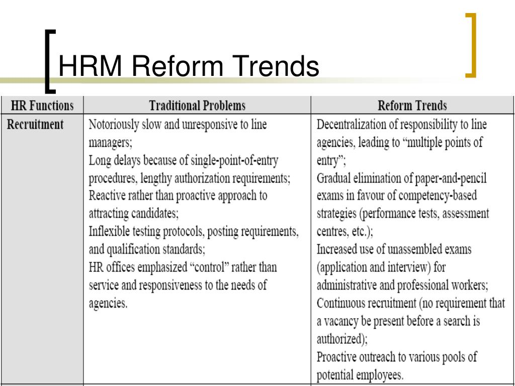 """trends in hrm """"continuous learning will be a hot trend this year hr leaders are recognizing the  need to overhaul learning and development opportunities for."""