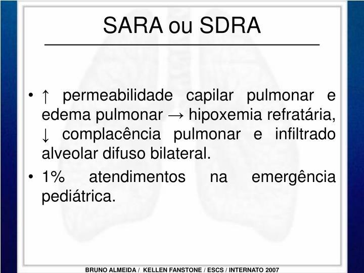 SARA ou SDRA