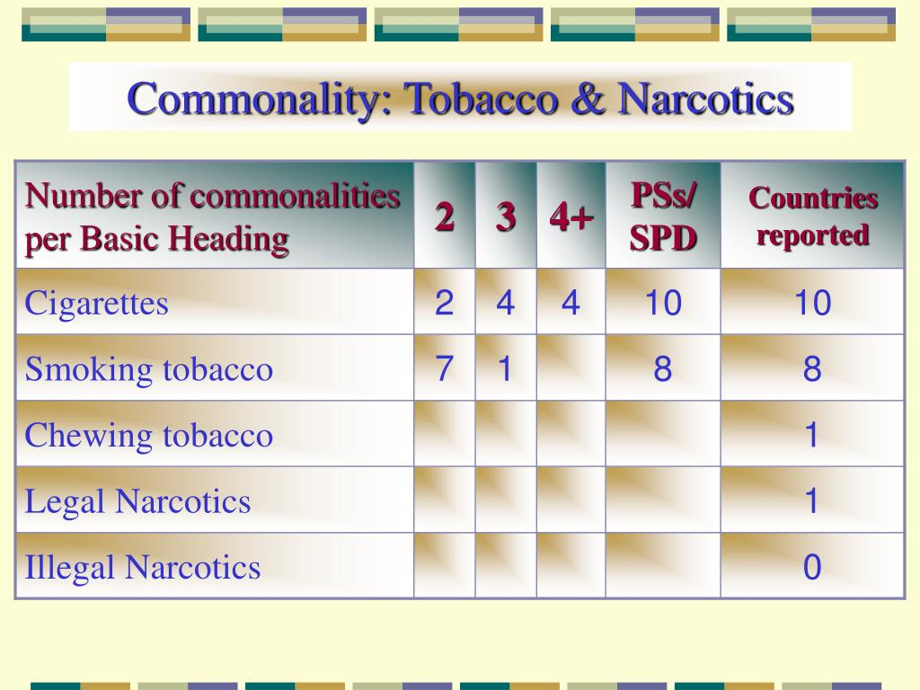 Commonality: Tobacco & Narcotics