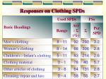 responses on clothing spds