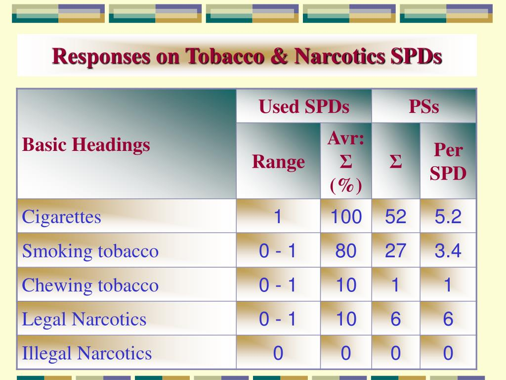 Responses on Tobacco & Narcotics SPDs