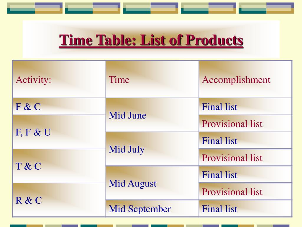 Time Table: List of Products