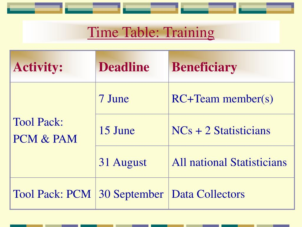 Time Table: Training