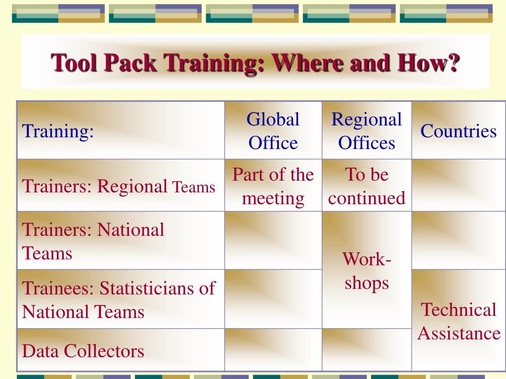Tool Pack Training: Where and How?