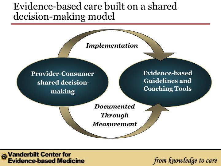 Evidence-based care built on a shared