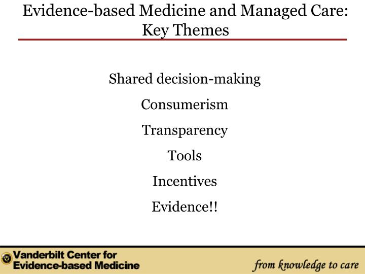 Evidence-based Medicine and Managed Care: