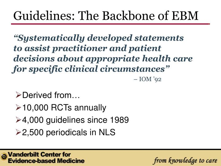 Guidelines: The Backbone of EBM