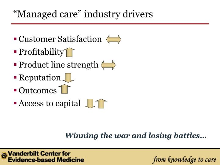 """Managed care"" industry drivers"