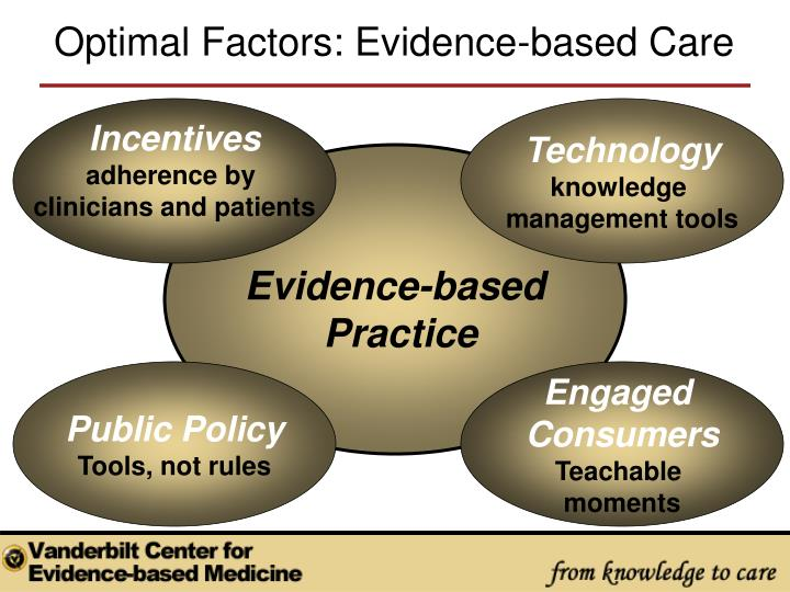 Optimal Factors: Evidence-based Care