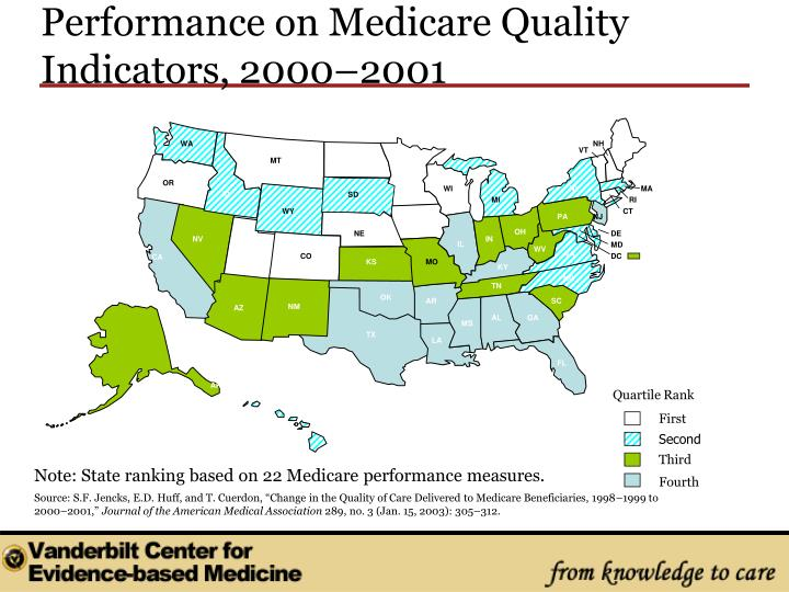 Performance on Medicare Quality Indicators, 2000–2001