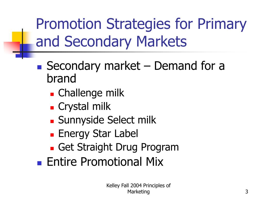 Promotion Strategies for Primary and Secondary Markets