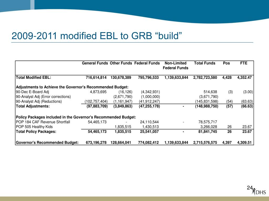 "2009-2011 modified EBL to GRB ""build"""